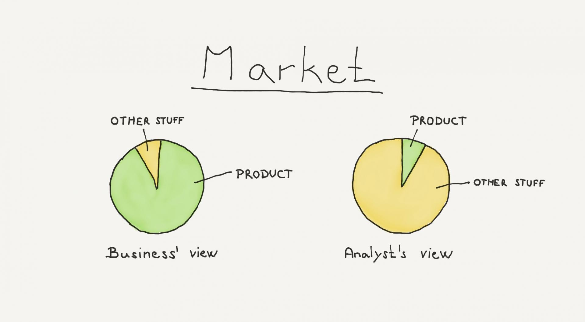 Analytika vs. pohled majitele
